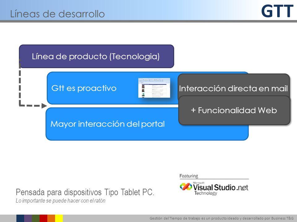 Líneas de desarrollo Pensada para dispositivos Tipo Tablet PC.