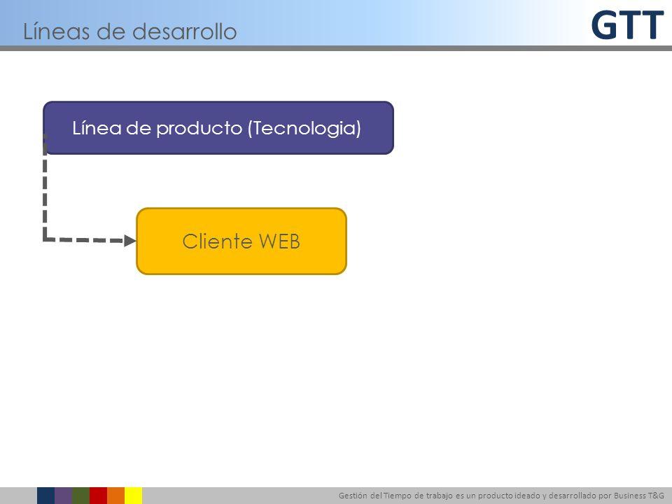 Línea de producto (Tecnologia)