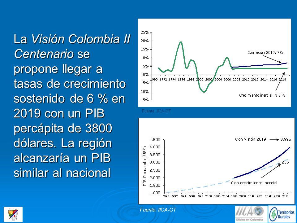 La Visión Colombia II Centenario se propone llegar a tasas de crecimiento sostenido de 6 % en 2019 con un PIB percápita de 3800 dólares. La región alcanzaría un PIB similar al nacional