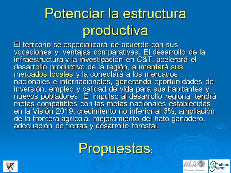Potenciar la estructura productiva