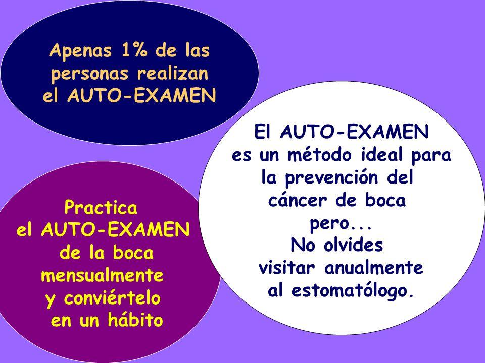 Apenas 1% de las personas realizan. el AUTO-EXAMEN. El AUTO-EXAMEN. es un método ideal para. la prevención del.