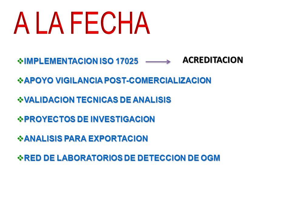 A LA FECHA ACREDITACION IMPLEMENTACION ISO 17025