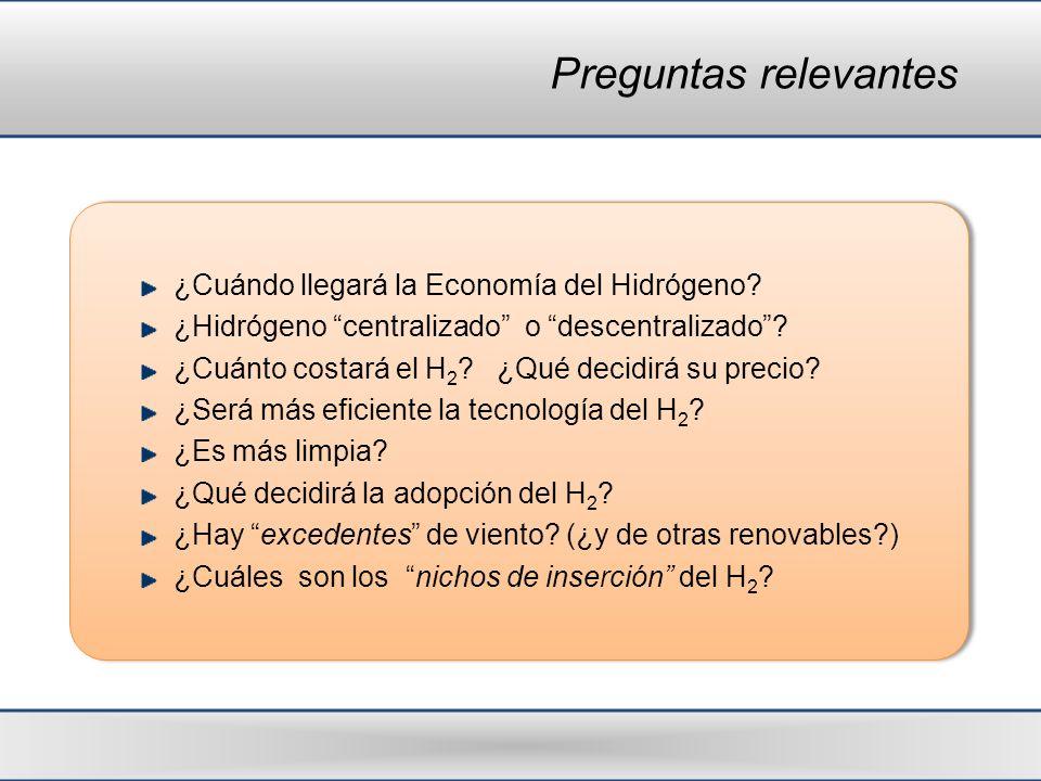 Preguntas relevantes ¿Cuándo llegará la Economía del Hidrógeno