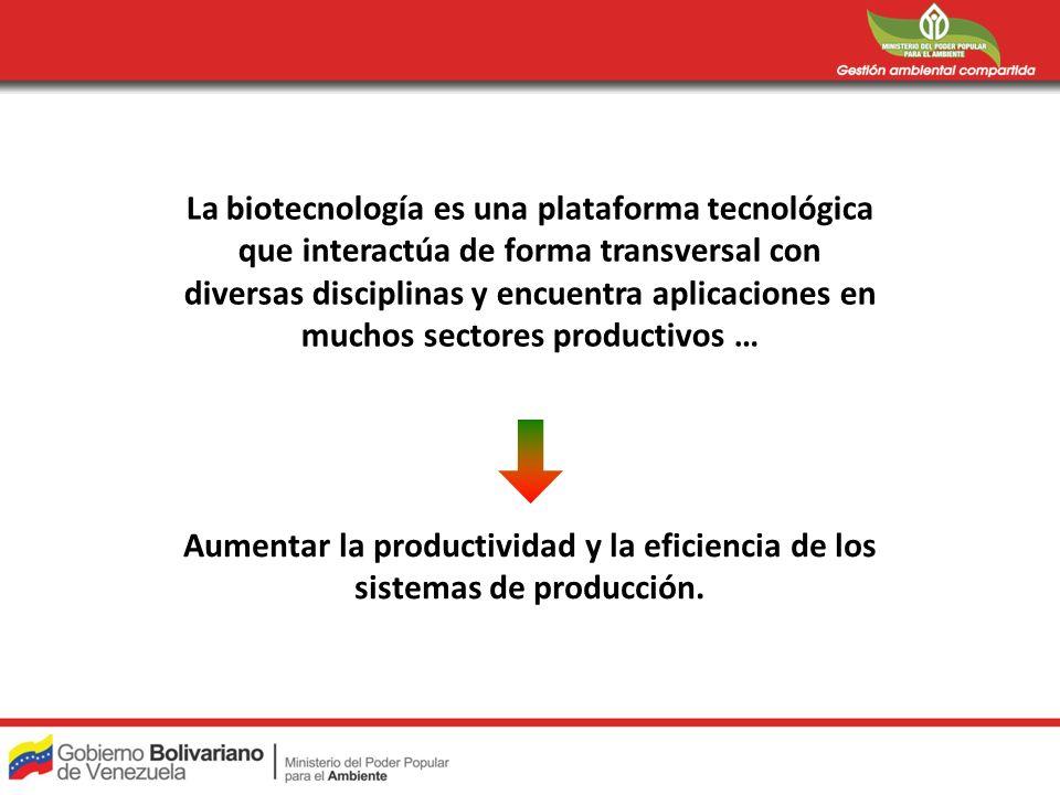 La biotecnología es una plataforma tecnológica que interactúa de forma transversal con diversas disciplinas y encuentra aplicaciones en muchos sectores productivos …