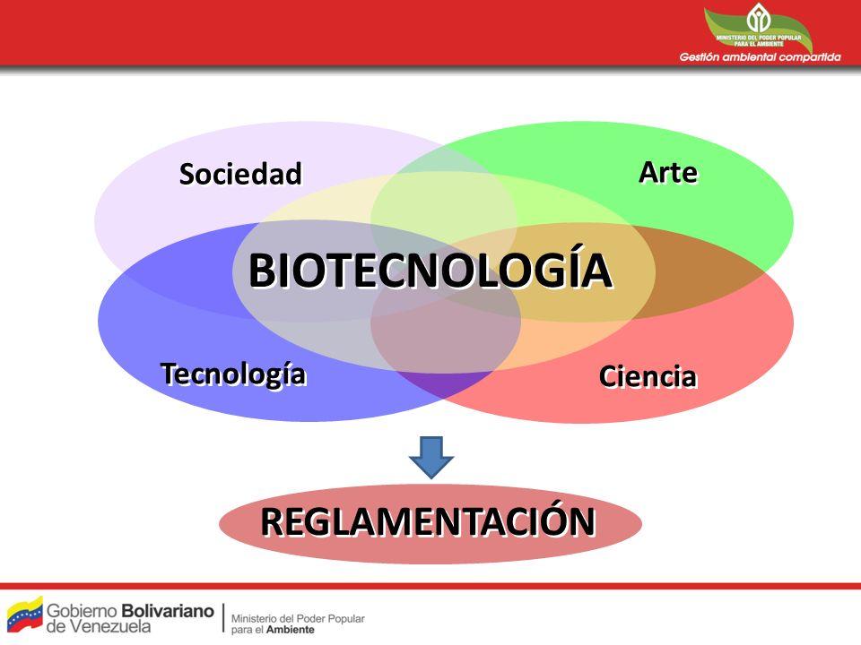 Sociedad Arte BIOTECNOLOGÍA Tecnología Ciencia REGLAMENTACIÓN