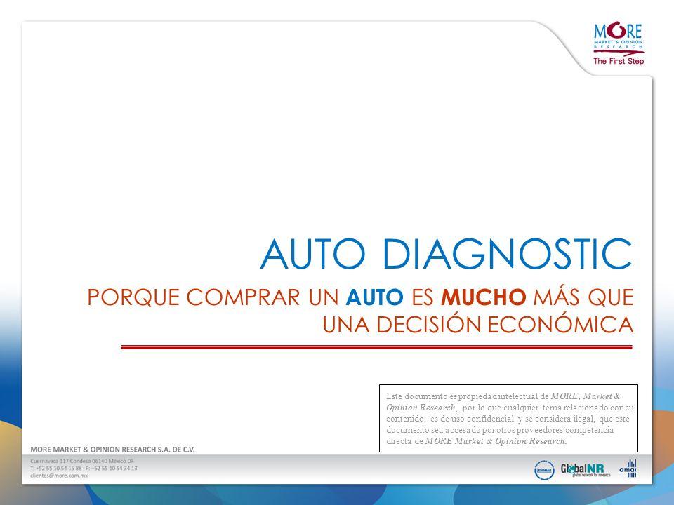 AUTO DIAGNOSTIC PORQUE COMPRAR UN AUTO ES MUCHO MÁS QUE UNA DECISIÓN ECONÓMICA. Este documento es propiedad intelectual de MORE, Market &
