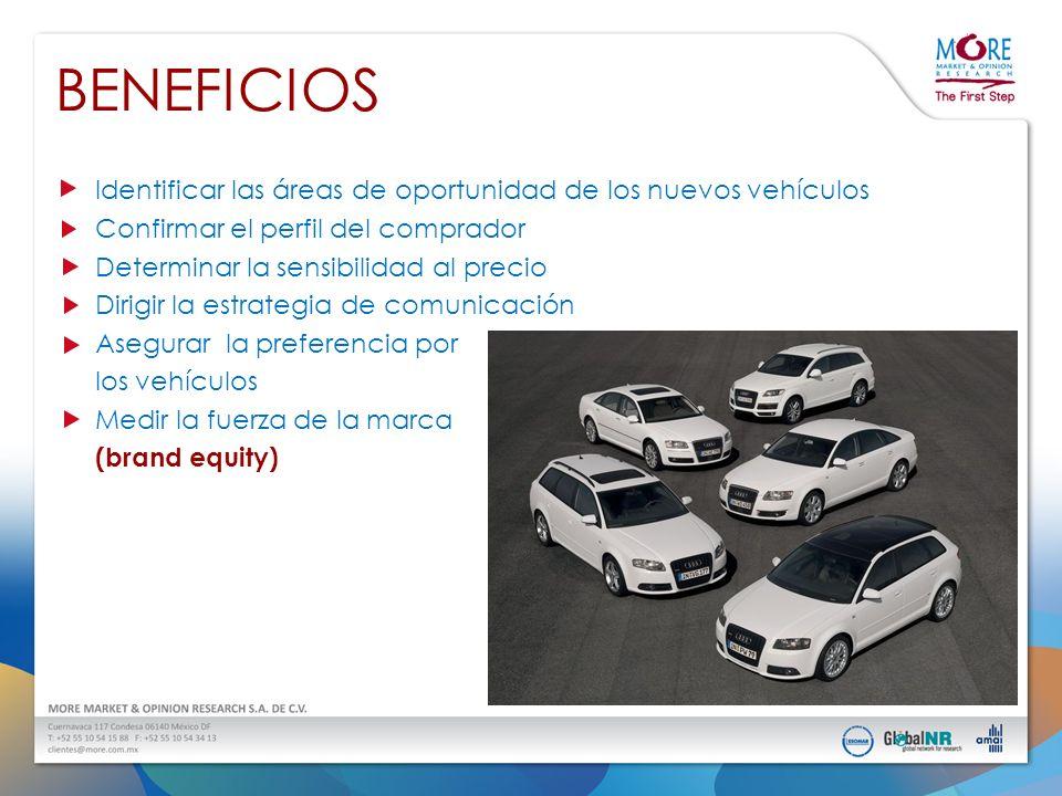 BENEFICIOS Identificar las áreas de oportunidad de los nuevos vehículos. Confirmar el perfil del comprador.