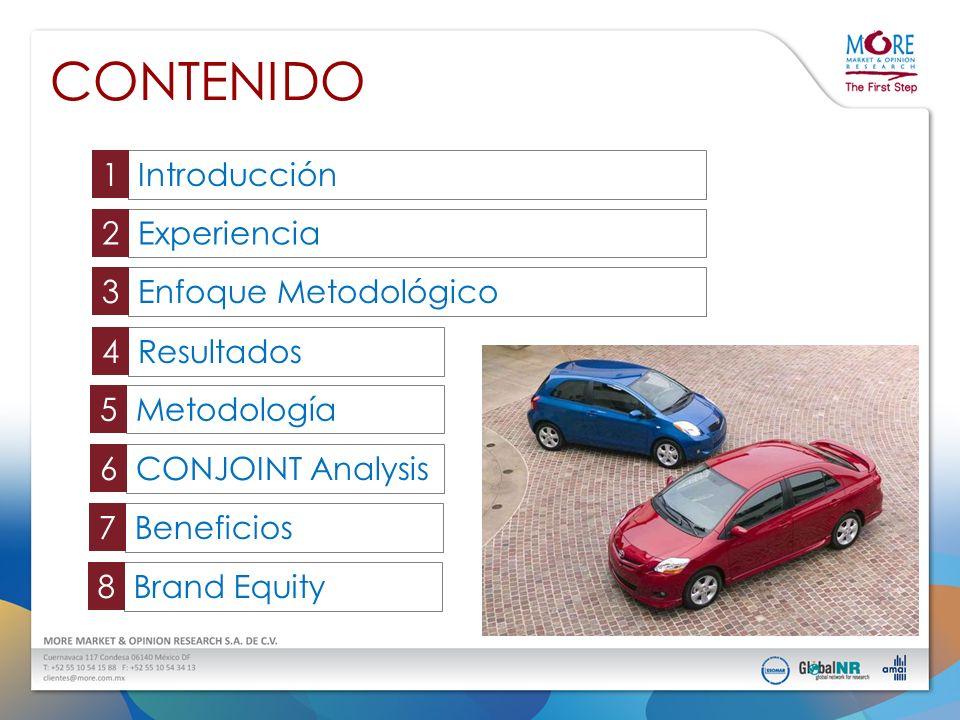 CONTENIDO 1 Introducción 2 Experiencia 3 Enfoque Metodológico 4