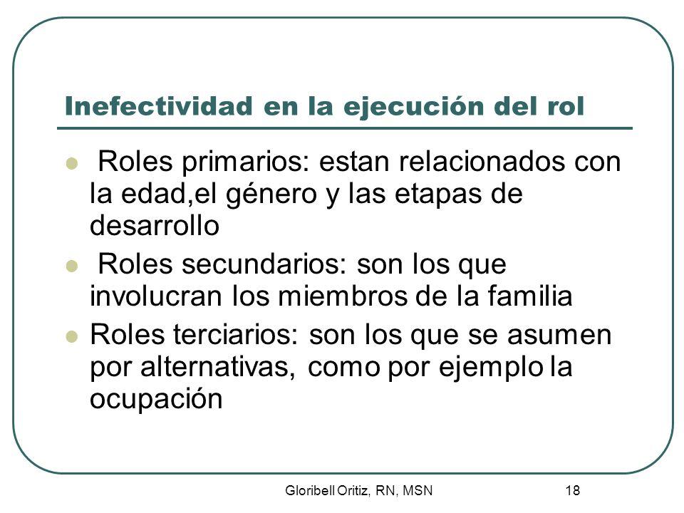 Inefectividad en la ejecución del rol