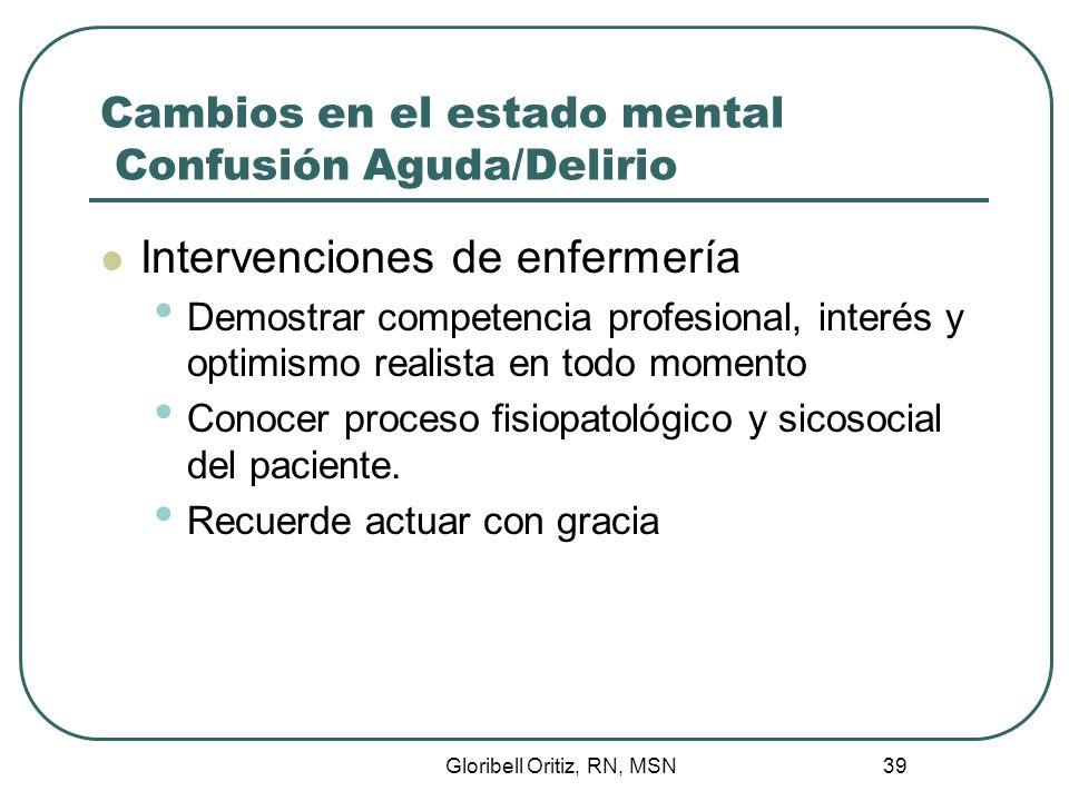 Cambios en el estado mental Confusión Aguda/Delirio