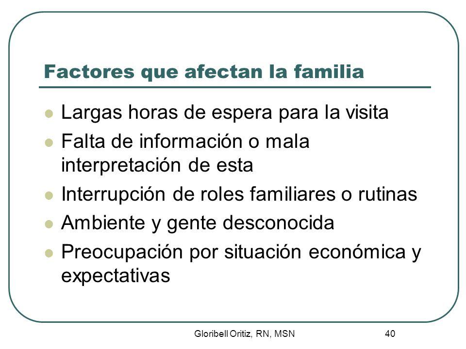 Factores que afectan la familia