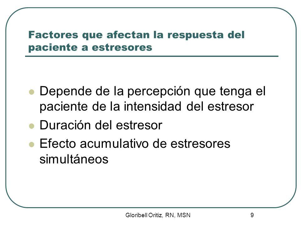 Factores que afectan la respuesta del paciente a estresores