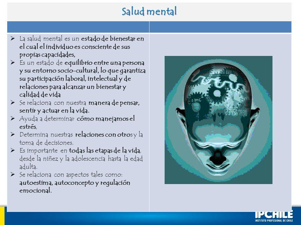 Salud mental La salud mental es un estado de bienestar en el cual el individuo es consciente de sus propias capacidades,