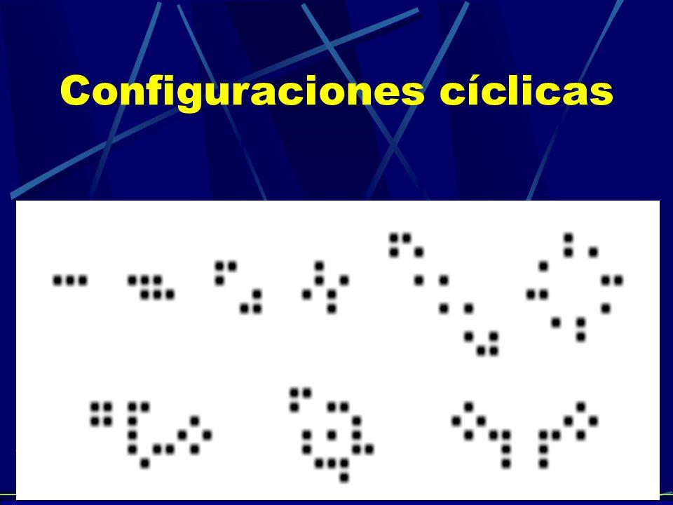 Configuraciones cíclicas