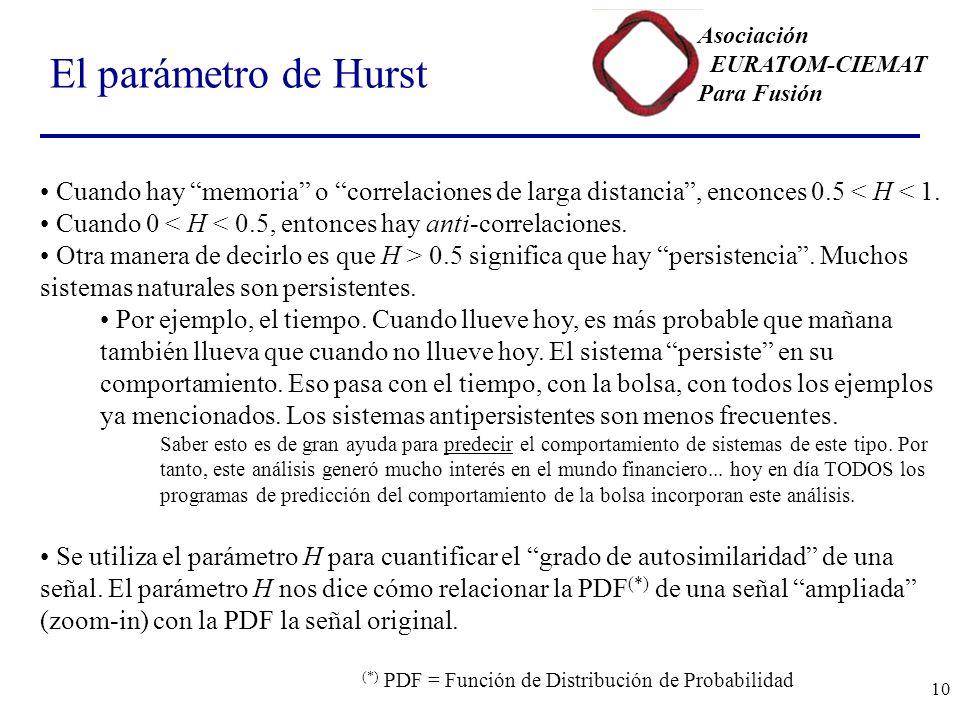 El parámetro de Hurst Cuando hay memoria o correlaciones de larga distancia , enconces 0.5 < H < 1.