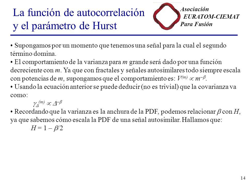 La función de autocorrelación y el parámetro de Hurst