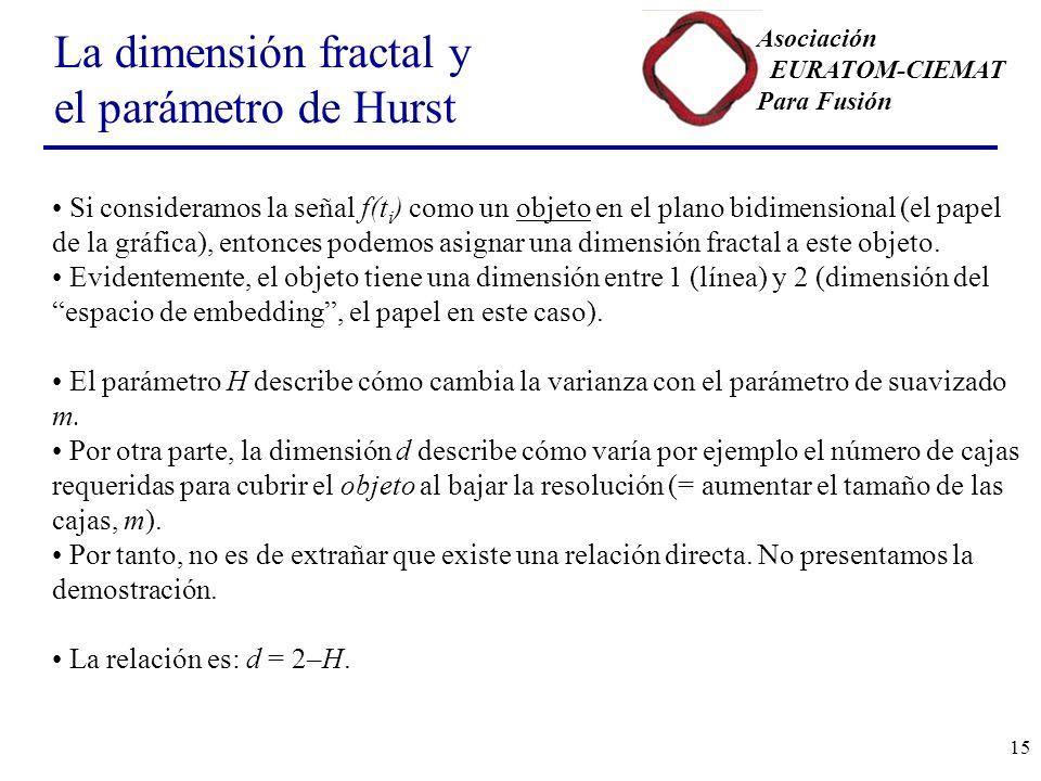 La dimensión fractal y el parámetro de Hurst