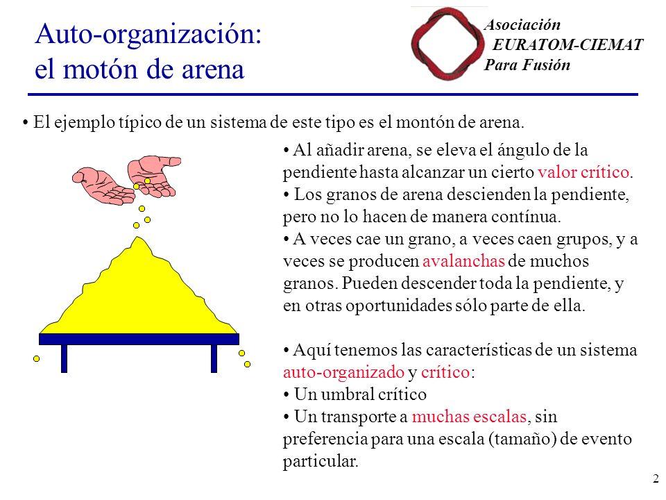Auto-organización: el motón de arena