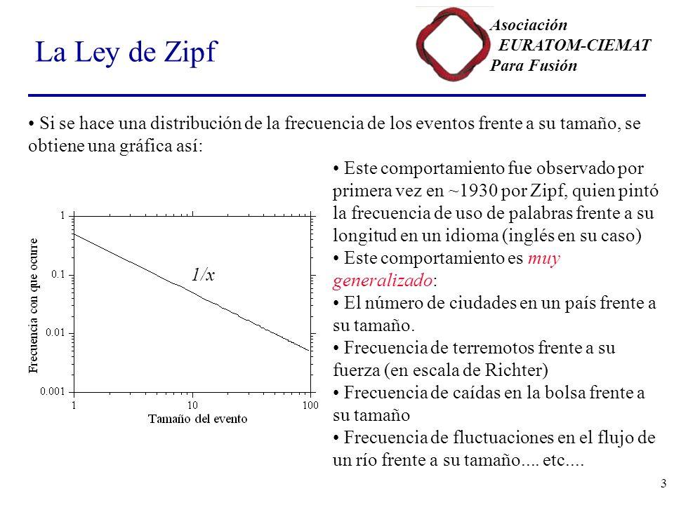 La Ley de Zipf Si se hace una distribución de la frecuencia de los eventos frente a su tamaño, se obtiene una gráfica así: