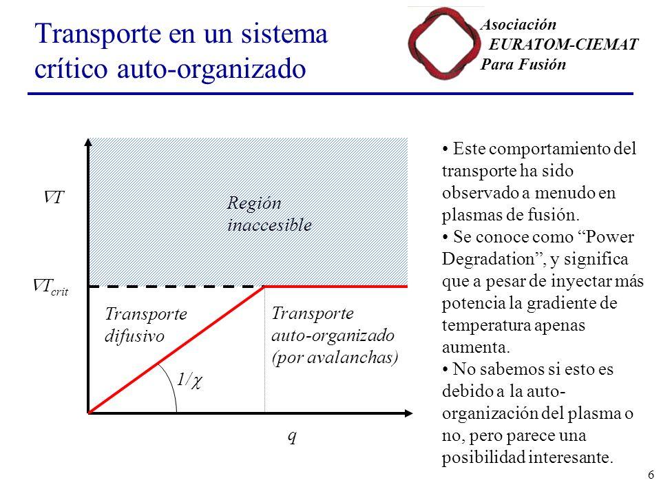 Transporte en un sistema crítico auto-organizado