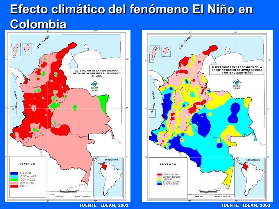 Efecto climático del fenómeno El Niño en Colombia