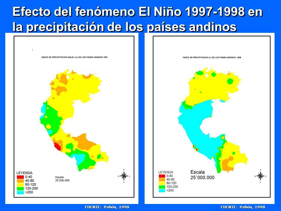 Efecto del fenómeno El Niño 1997-1998 en la precipitación de los países andinos