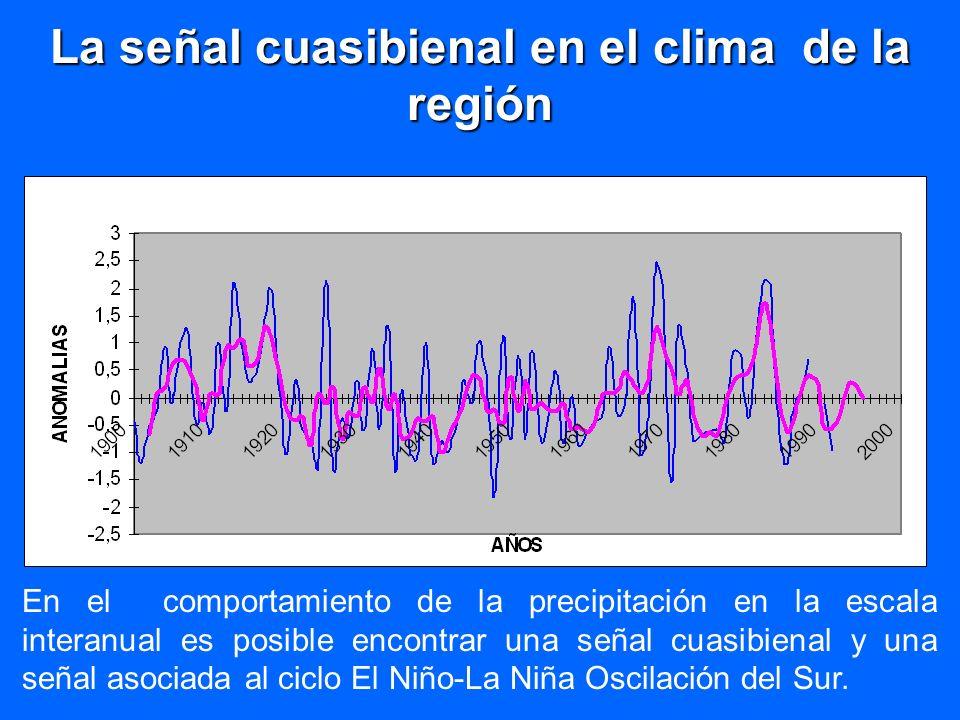 La señal cuasibienal en el clima de la región