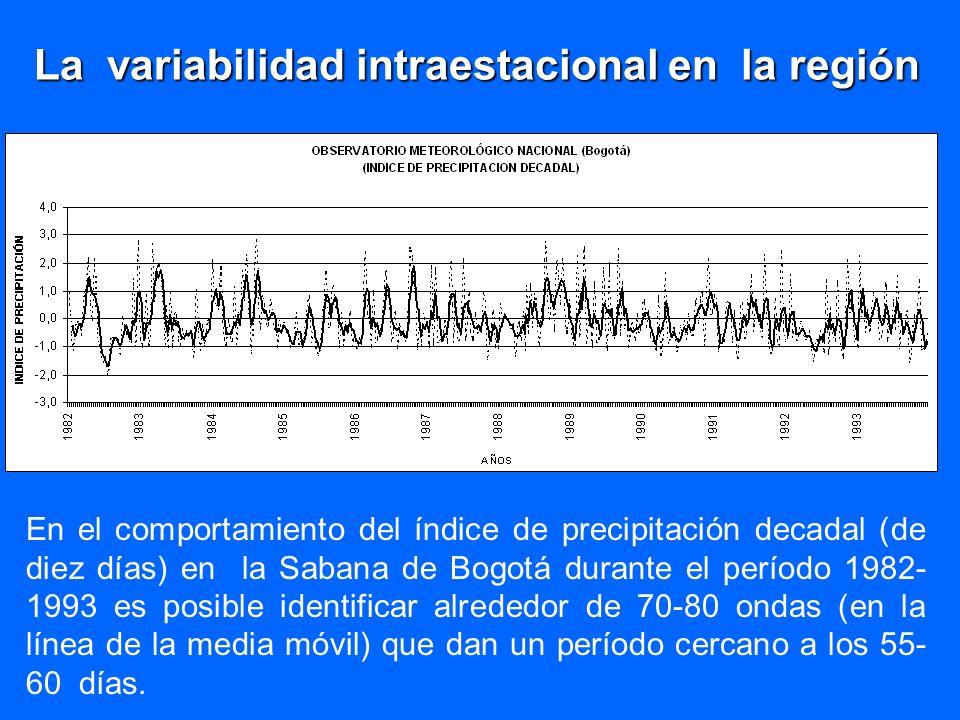 La variabilidad intraestacional en la región