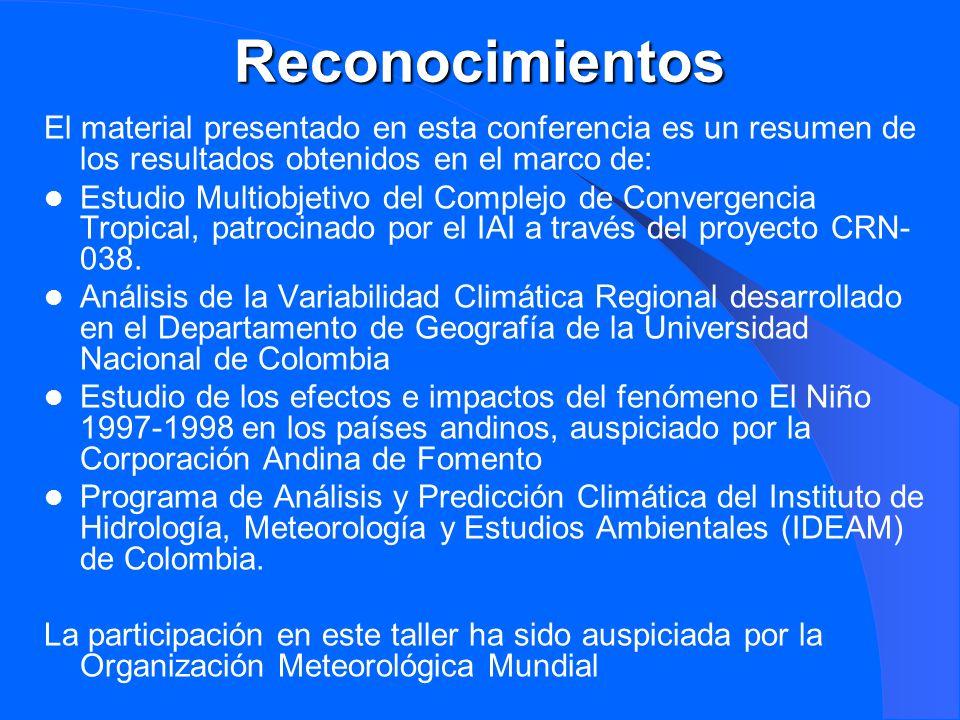 ReconocimientosEl material presentado en esta conferencia es un resumen de los resultados obtenidos en el marco de: