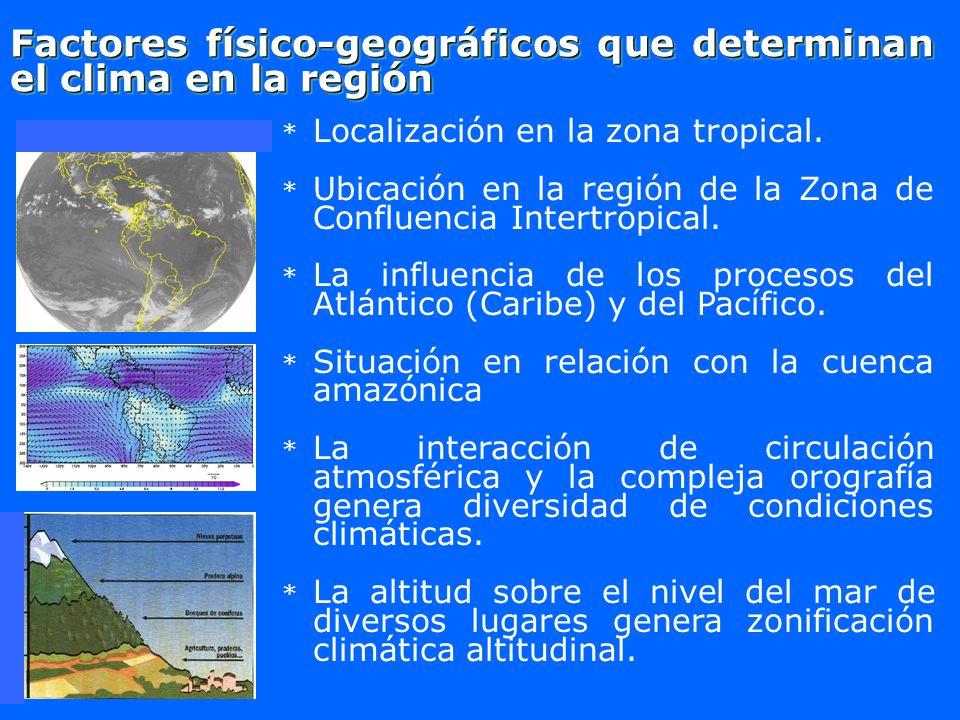 Factores físico-geográficos que determinan el clima en la región