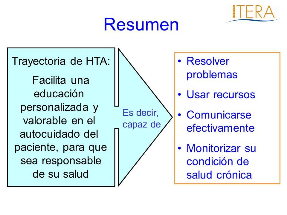 Resumen Trayectoria de HTA: Resolver problemas Facilita una educación