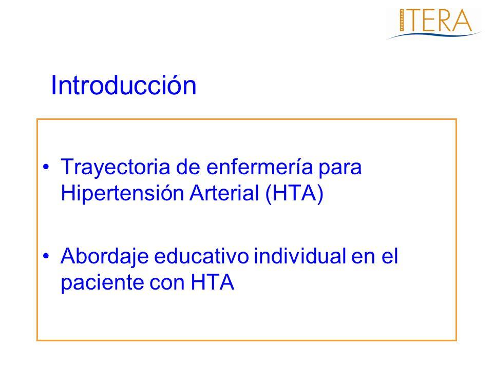 Introducción Trayectoria de enfermería para Hipertensión Arterial (HTA) Abordaje educativo individual en el paciente con HTA.