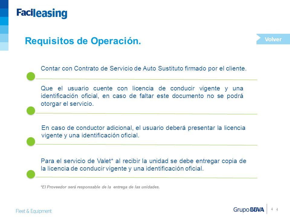 Requisitos de Operación.