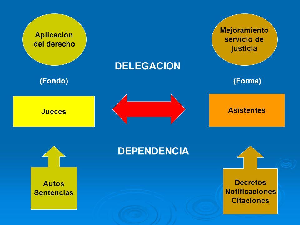 DELEGACION DEPENDENCIA