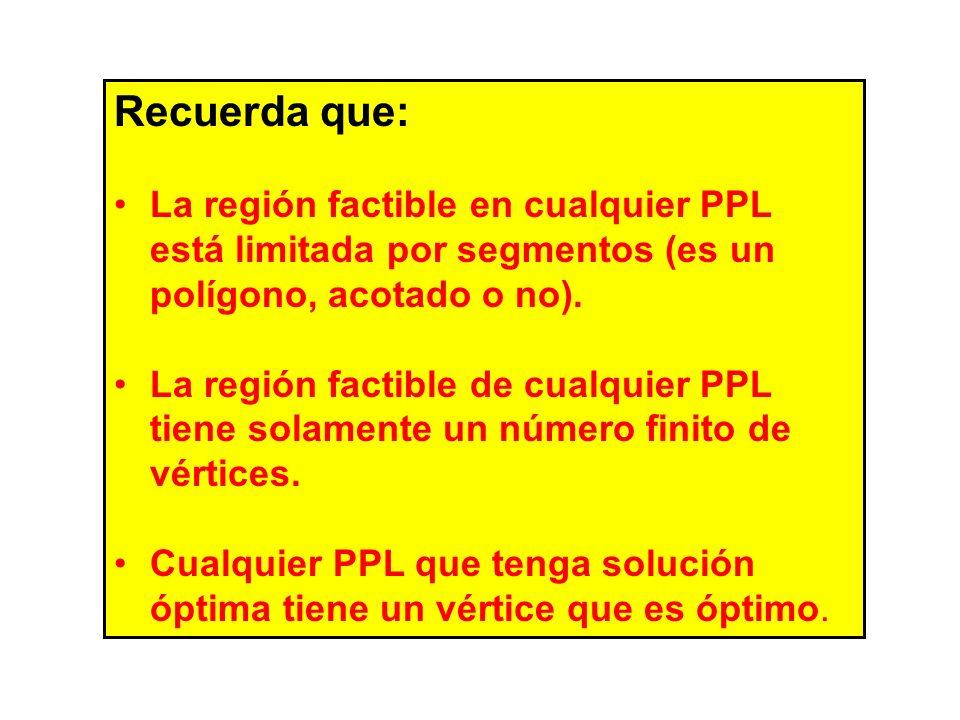 Recuerda que: La región factible en cualquier PPL está limitada por segmentos (es un polígono, acotado o no).