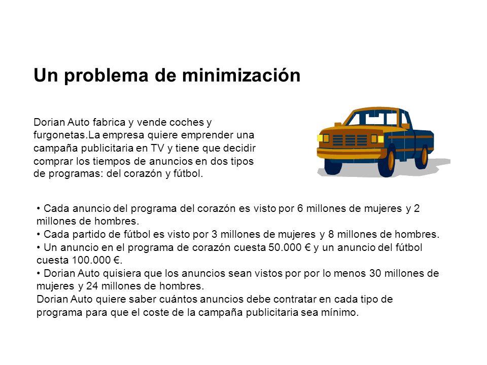 Un problema de minimización
