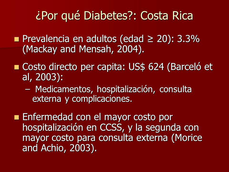 ¿Por qué Diabetes : Costa Rica