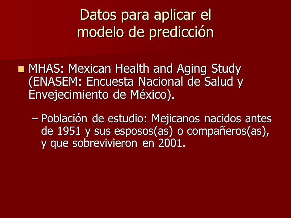Datos para aplicar el modelo de predicción