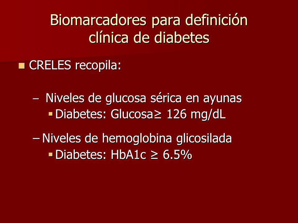 Biomarcadores para definición clínica de diabetes