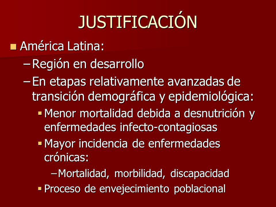 JUSTIFICACIÓN América Latina: Región en desarrollo