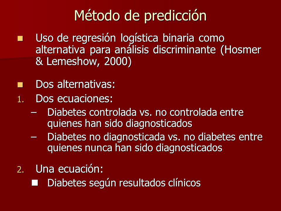 Método de predicción Uso de regresión logística binaria como alternativa para análisis discriminante (Hosmer & Lemeshow, 2000)
