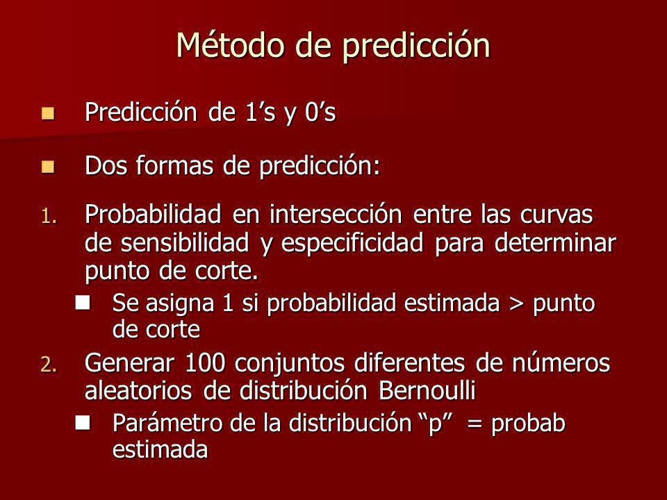 Método de predicción Predicción de 1's y 0's Dos formas de predicción: