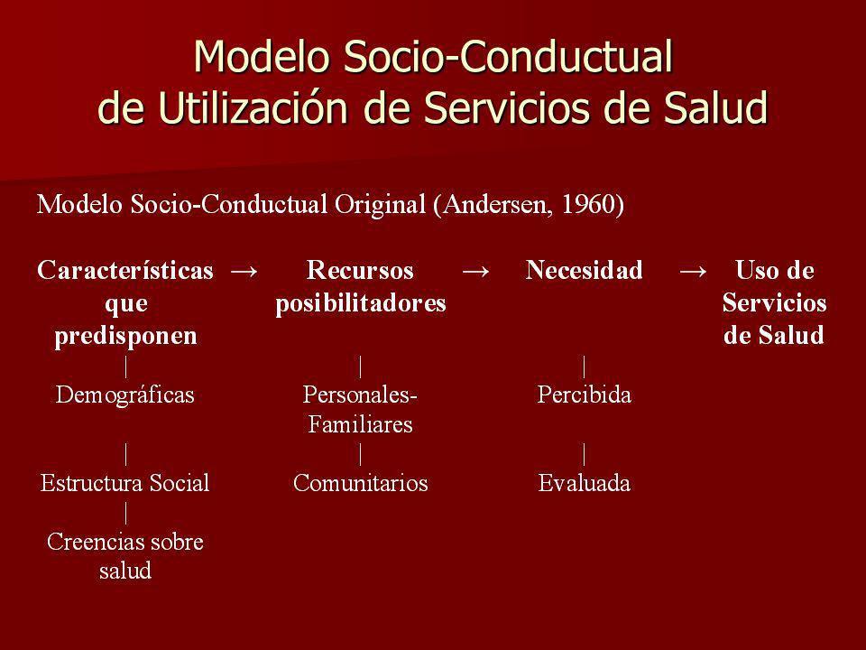 Modelo Socio-Conductual de Utilización de Servicios de Salud