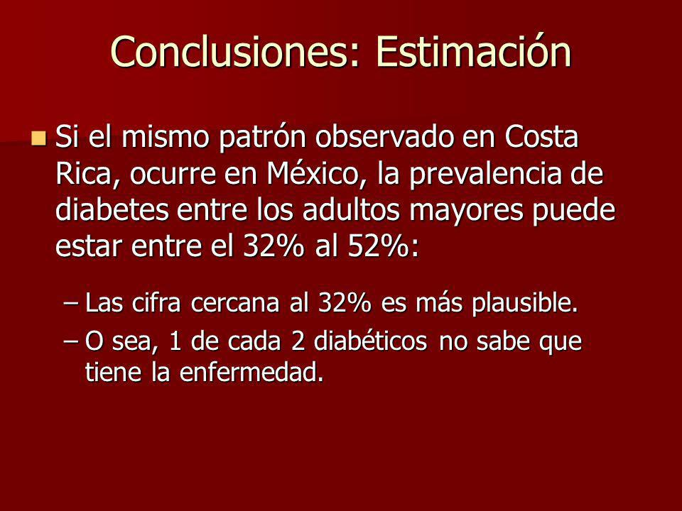 Conclusiones: Estimación