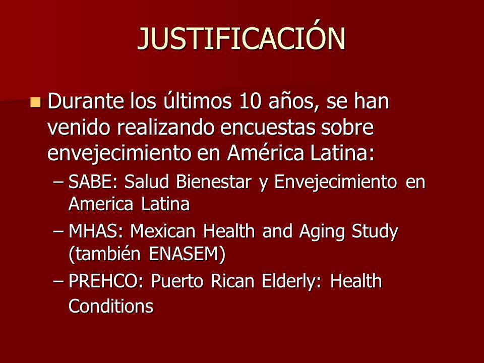 JUSTIFICACIÓN Durante los últimos 10 años, se han venido realizando encuestas sobre envejecimiento en América Latina: