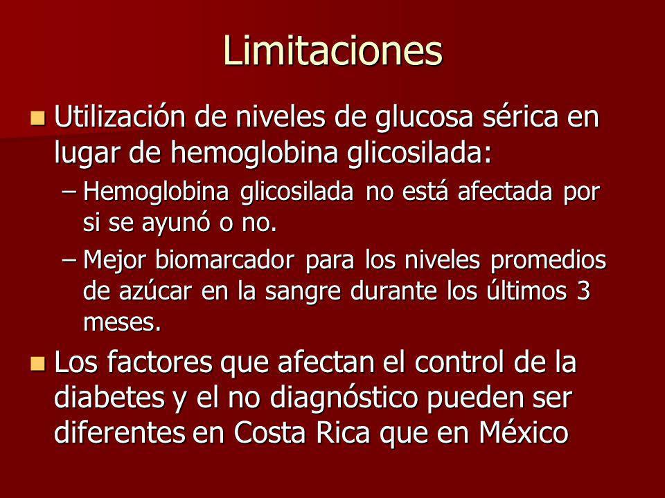 Limitaciones Utilización de niveles de glucosa sérica en lugar de hemoglobina glicosilada: