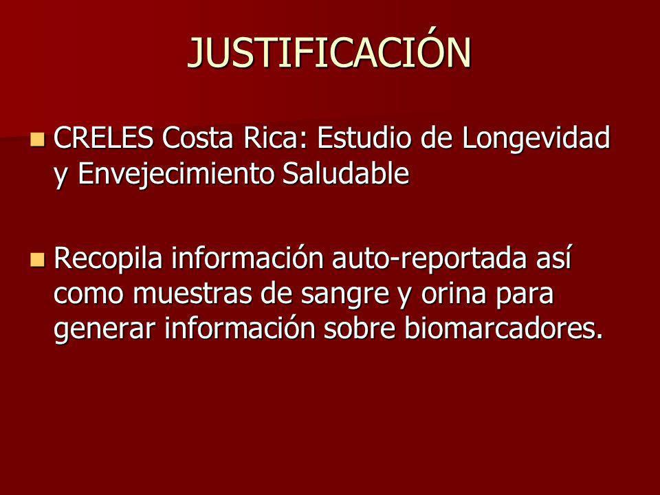 JUSTIFICACIÓN CRELES Costa Rica: Estudio de Longevidad y Envejecimiento Saludable.