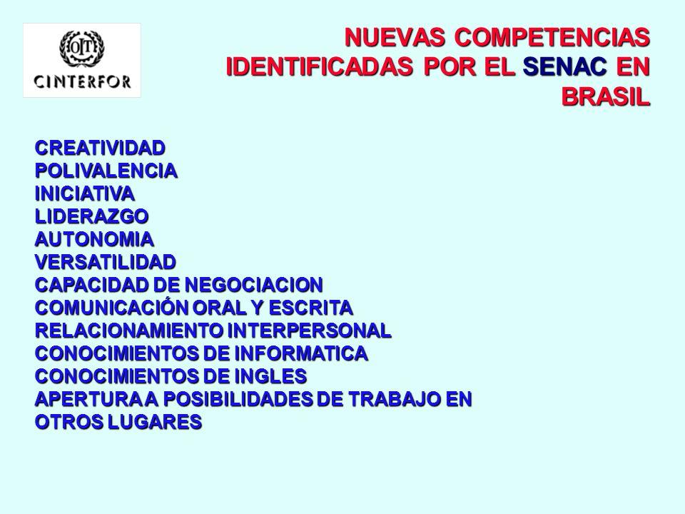 NUEVAS COMPETENCIAS IDENTIFICADAS POR EL SENAC EN BRASIL