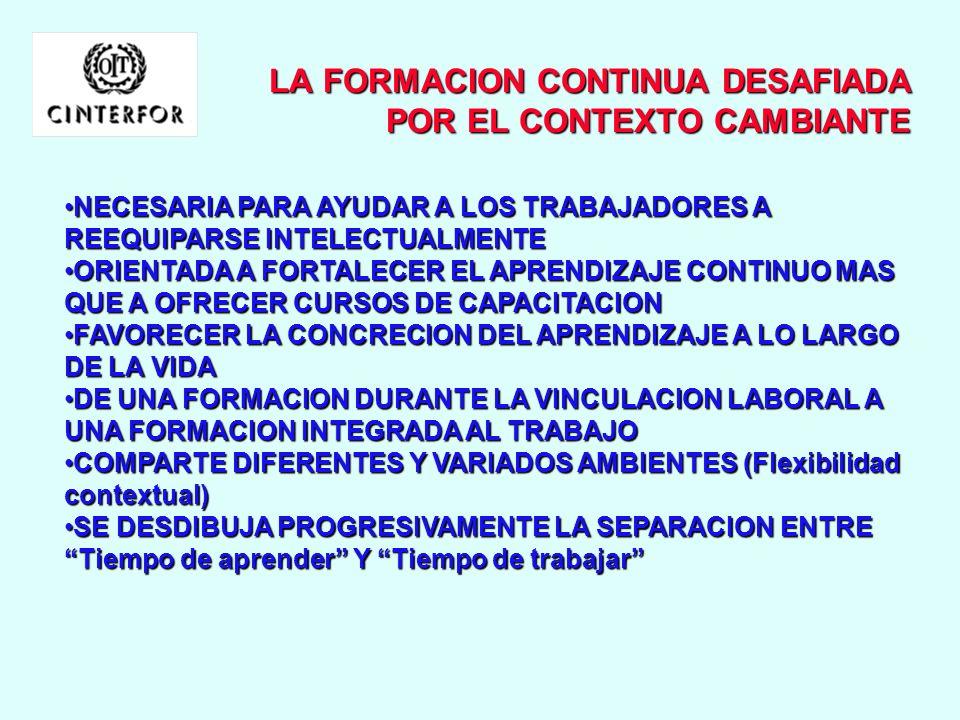 LA FORMACION CONTINUA DESAFIADA POR EL CONTEXTO CAMBIANTE