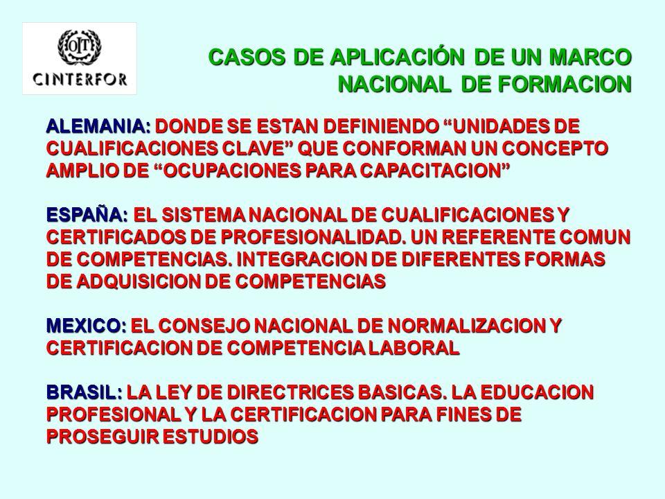 CASOS DE APLICACIÓN DE UN MARCO NACIONAL DE FORMACION
